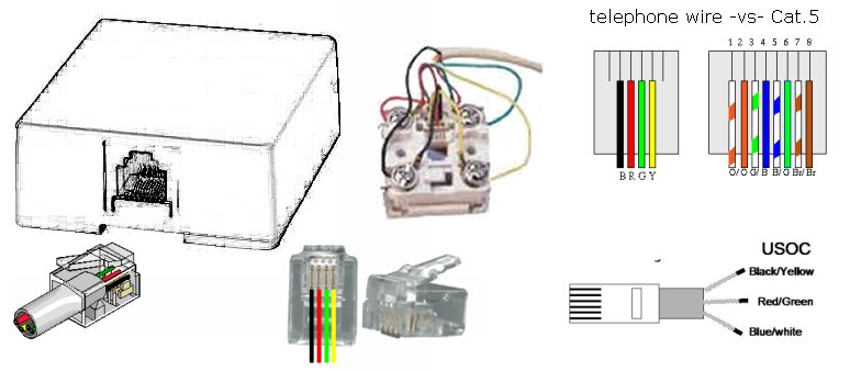 Telephone RJ11 Wiring Reference - Free Knowledge Base- The DUCK Project:  information for everyone | Red To Yellow Plate Black Cat 5 Wiring Diagram Wall |  | The DUCK Project - Robotz.com
