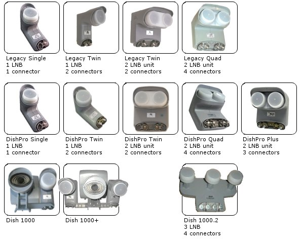 LNB picture chart dp plus wiring diagram radio wiring diagram \u2022 wiring diagrams j dish network wiring diagrams 722 at webbmarketing.co