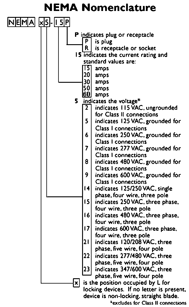 Outlet Wiring In North America - Circuit Connection Diagram •