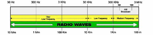 Radio-spectrum-summary-A 500.jpg