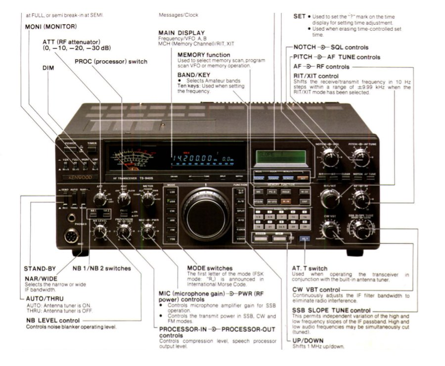 Kenwood TS-940SAT - Free Knowledge Base- The DUCK Project